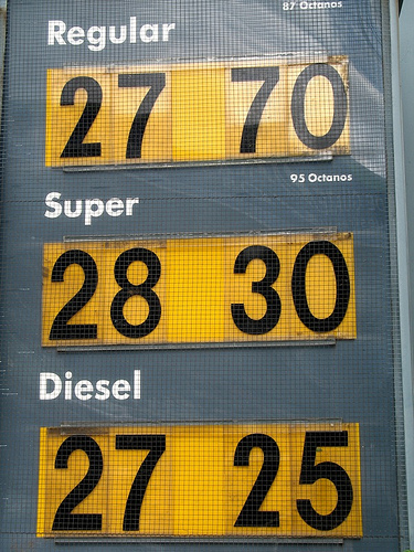Gasoline Prices in Guatemala